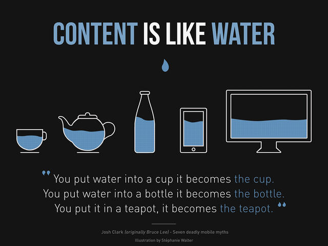 Content is like water into your website