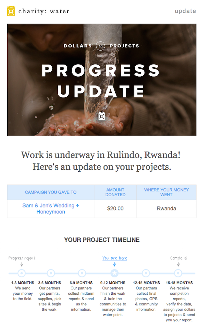charity-water-email-example