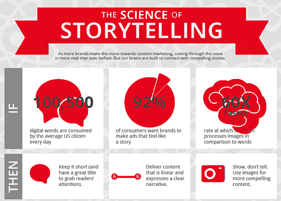El storytelling del video marketing como forma de diferenciar la cadena hotelera