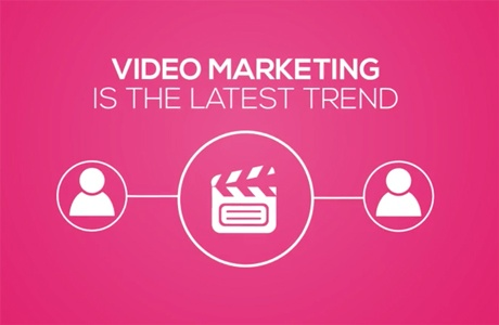 video marketing trend