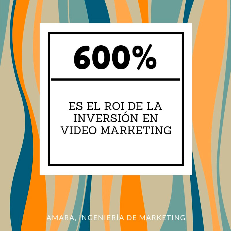 ROI videomarketing