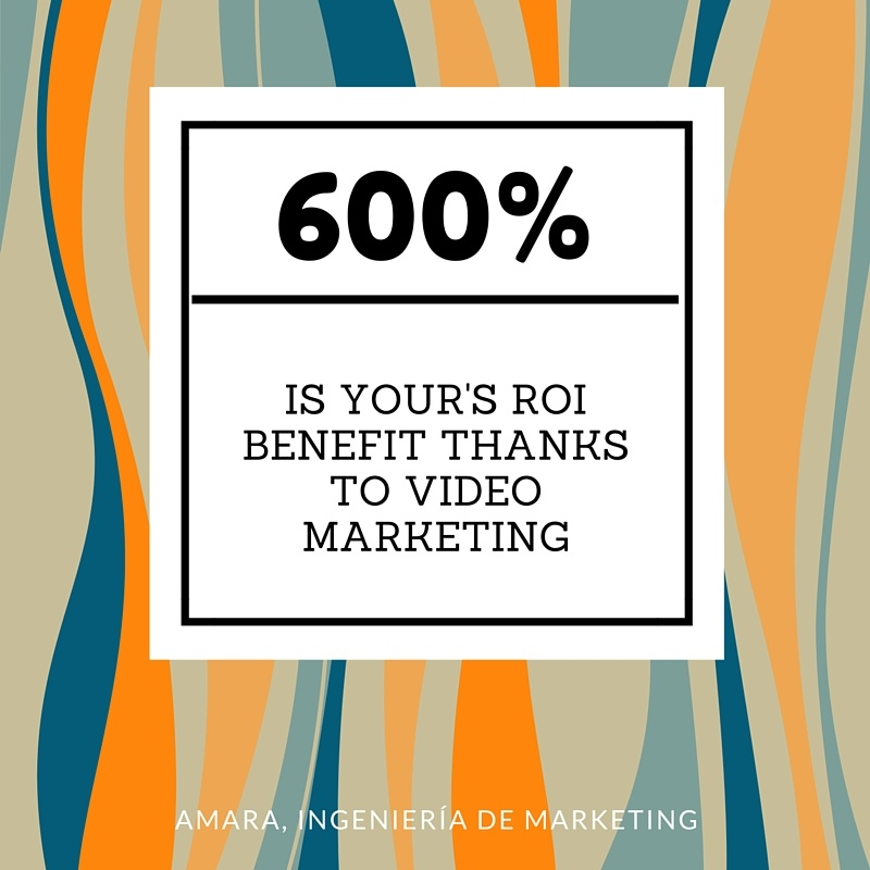 600% is your's ROI benefit thanks to video marketing